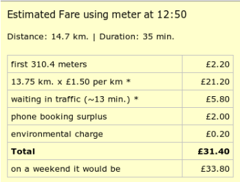 Taxi cost, West End to Finchley